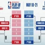 It's NBA Playoff time. Find out how to live stream the postseason basketball event online and on Reddit for free.