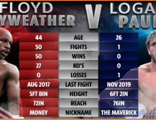 Floyd Mayweather vs Logan Paul time, date and how to watch live stream.