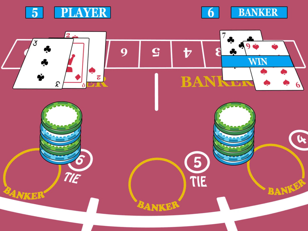 Baccarat is one of the most popular games to learn, but it can be difficult to master. Let us show you how you can win big by playing today!
