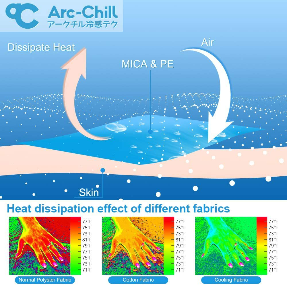 How do Arc Chill blankets and pillows keep you cool at night? Find out about the special technology behind the signature cool touch of Arc Chill products.