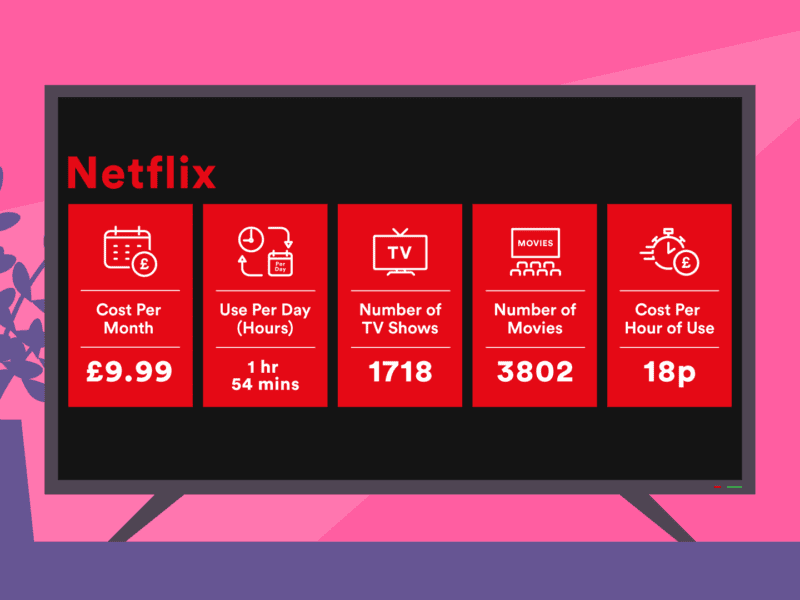 Netflix added tons of interesting content this September. Discover what these films and shows are, and which recommendations you should consider.