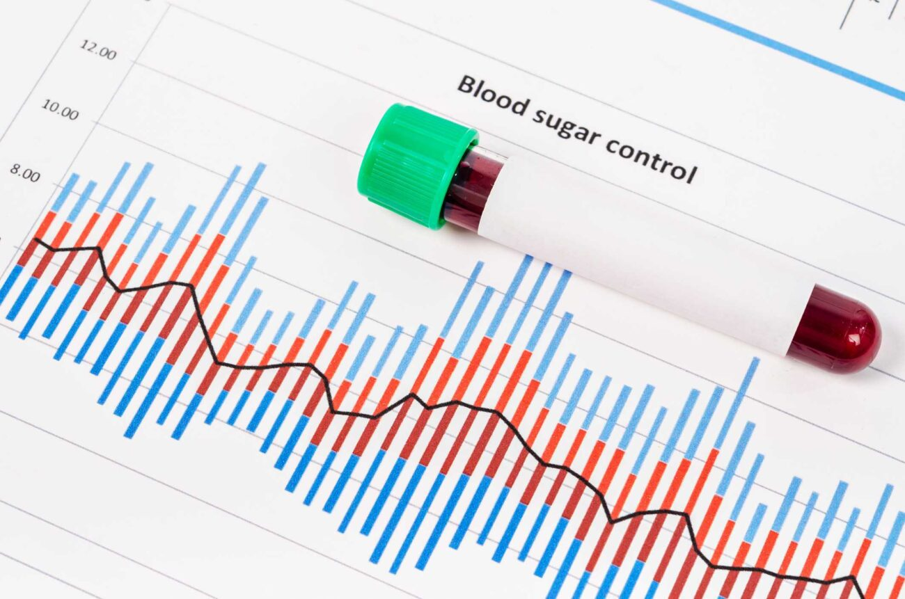 Do you struggle with managing your blood sugar on a day to day basis? Revolutionize your life by discovering the power of Gluco Control, a new supplement.