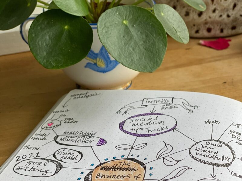 We'll take a look at mind maps online and how you can use them for your business. Here's everything you need to know.
